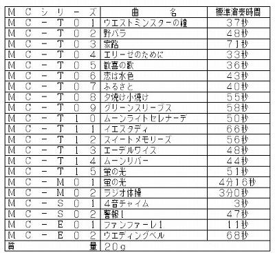 2017~05~03-mct.jpg
